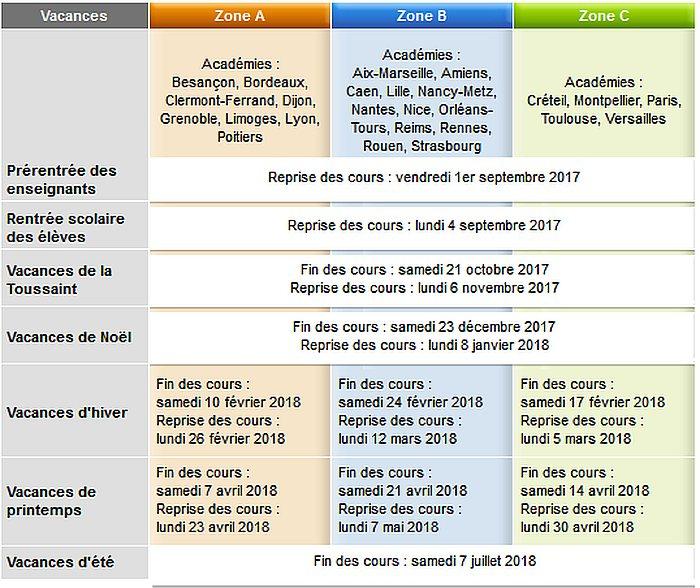 Infos scolaires - Date vacances de paques 2017 ...